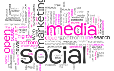 Dynamiczny marketing i promocja w Internecie.